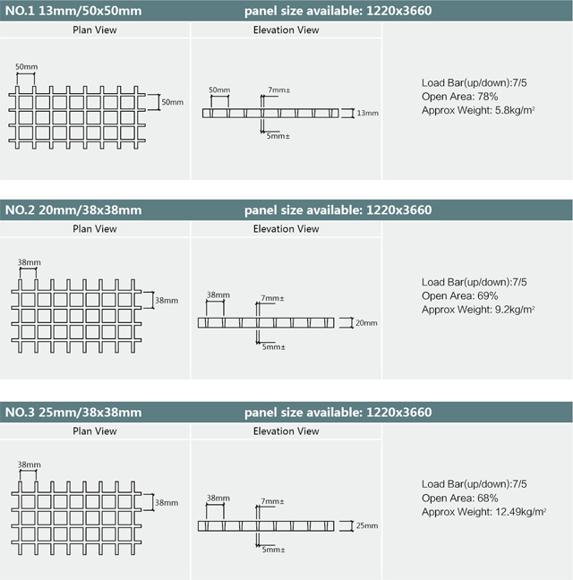 Molded Grating Sizes Details|Molded Grating,Pultruded Profiles